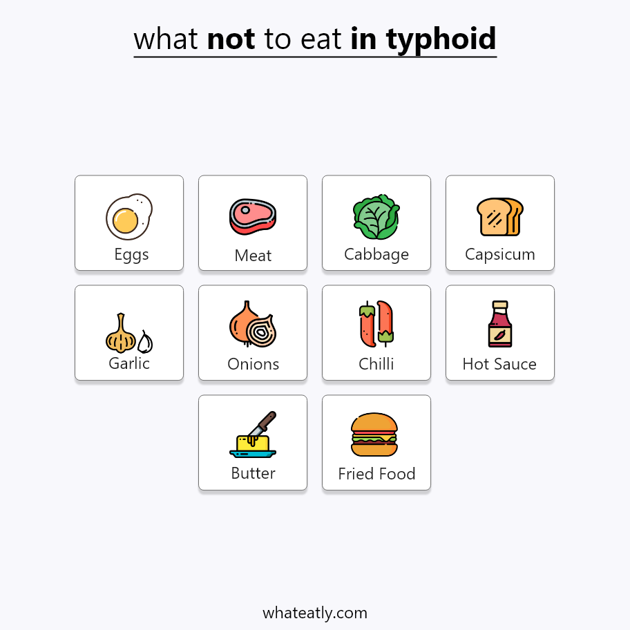 what not to eat in typhoid - infographic